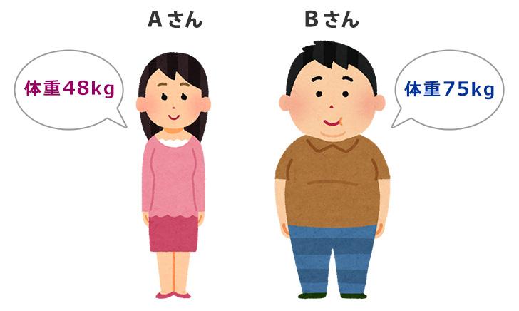 体重・体格が異なる2人の人物のイラスト