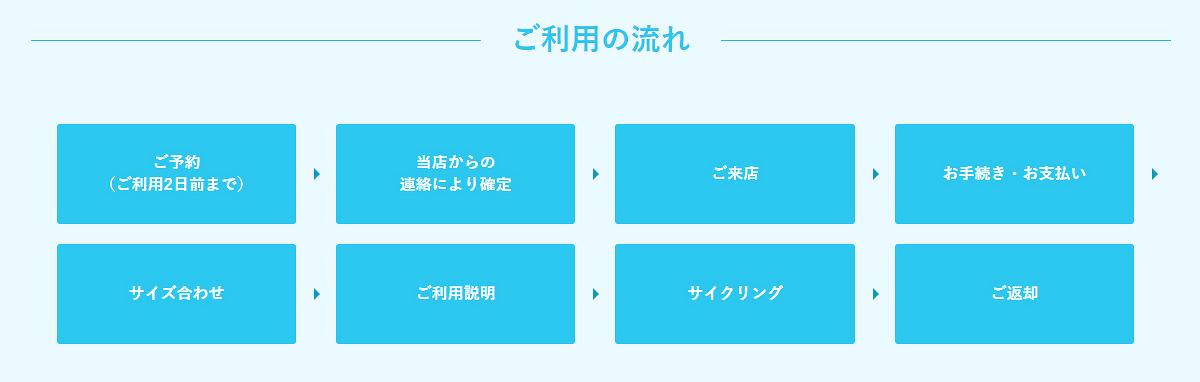 淡路島のレンタサイクル「トモチャリ」の公式サイトスクリーンショット画像