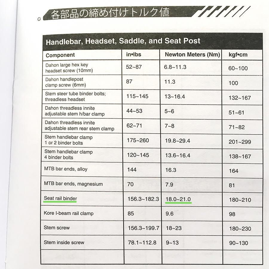 DAHONの仕様書の「各部品締め付けトルク」のページの写真