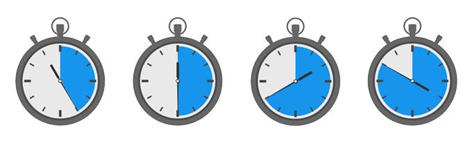 所要時間を示した4つの時計が並べられているイメージイラスト。それぞれ5時間、6時間、8時間、10時間を示している。