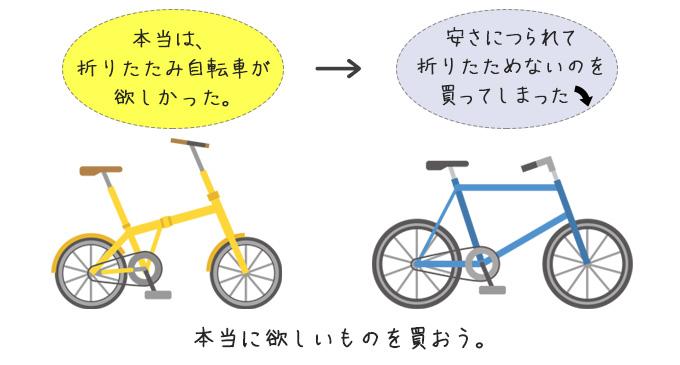 「本当は折り畳み自転車が欲しかったのに、安さにつられて折りたためない自転車を買ってしまった」という失敗例を表したイメージイラスト