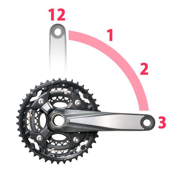 自転車のクランクの角度を時計の針に例えて考えるイメージイラスト
