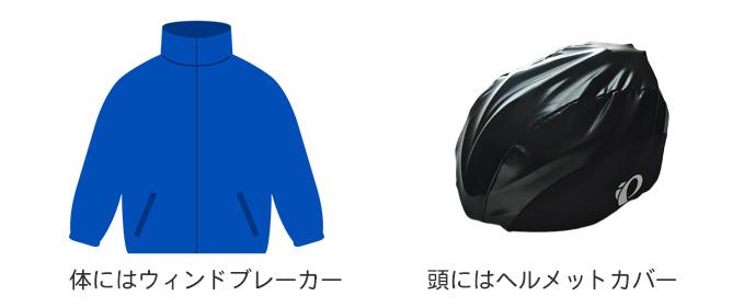 「ヘルメットカバー」と「ウィンドブレーカー」を並べたイラスト