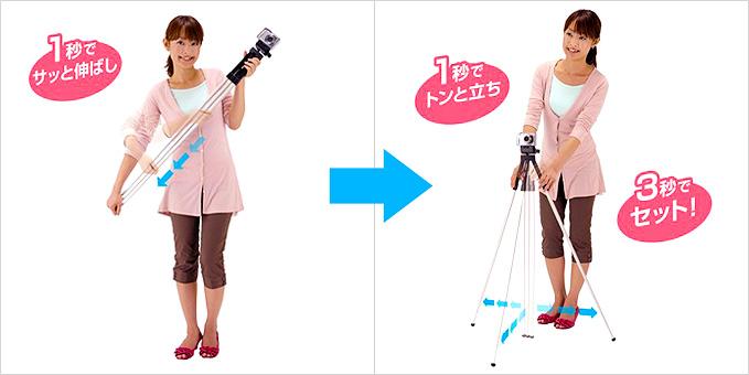 「ベルボンキューブ」の使用方法・撮影準備の簡単さを示した画像。女性が「ベルボンキューブ」の脚を伸ばして、地面に立てる様子が「約5秒」で完了することを示している。