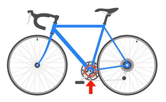 自転車のBB(ボトムブラケット)の位置を示したイラスト。