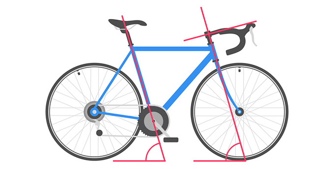 bike-angles