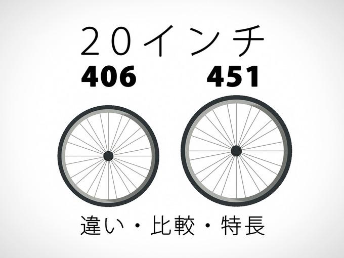 タイトルテキスト「20インチ406と451の違い・比較・特長」と、サイズが違う2つのホイールが並べられたイラスト。